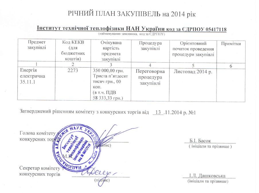 plan_zakupivli_2014
